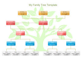 Sample Of Family Tree Chart Family Tree Templates And Examples