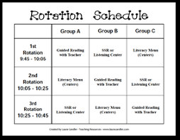 Reading Center Rotation Chart Balanced Literary Framework To Help You Teach