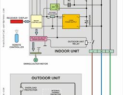 wiring diagram ac split new split system air conditioner wiring wiring diagram for air conditioner contactor wiring diagram ac split new split system air conditioner wiring diagram hvac wire central and inspirationa