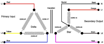 delta star transformer connection diagram on delta images free Delta Transformers Diagrams 3 phase isolating transformer (delta star connection delta transformer diagram