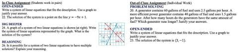 system of linear equation problems