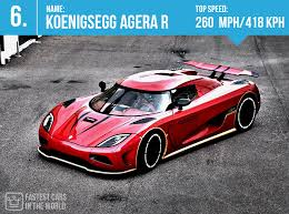 fastest and coolest cars in the world 2016. Wonderful Cars Fastest Cars In The World Koenigsegg Agera R Top Speed Alux On Fastest And Coolest Cars In The World 2016 R