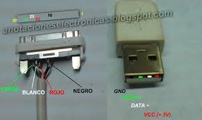 diagrams 600419 ipad charger wiring diagram charging an ipad iphone charger circuit diagram at Ipod Charger Wiring Diagram