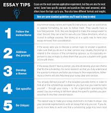 Personal essay writing help  ideas  topics  examples
