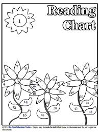 Reading Charts Kaylees Education Studio