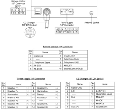 2006 mitsubishi eclipse stereo wiring harness wiring diagram center u2022 rh mazola co 2006 mitsubishi eclipse car radio wiring diagram wiring harness