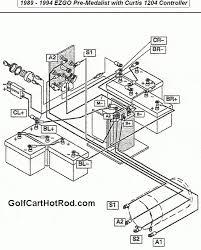 1989 ez go gas wiring diagram wiring diagram 1985 ezgo golf cart wiring diagram image about