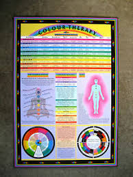 Chromotherapy Color Chart Details About Colour Therapy Wall Chart Chromotherapy Large Information Card Chakra Guide