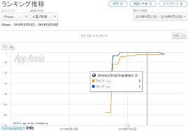 Origin Mood日本風のmmorpg太陽之都を5月22日にリリース香港