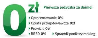 PozyczkaCentrum.pl Pożyczki online, ranking pożyczek, chwilówki ...