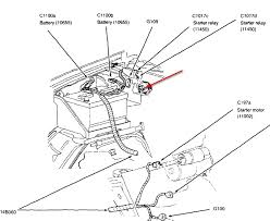 ford f150 the wire that energizes the starter is hot as soon as you ford f150 starter problems at Ford F 150 Starter Wiring Diagram