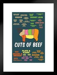 Cuts Of Beef Meat Color Coded Chart Butcher Dark Framed