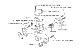 kia sedona wiring diagram image wiring kia sedona engine diagram kia wiring diagrams on 2004 kia sedona wiring diagram