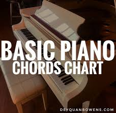 Basic Piano Chords Chart Deyquan Bowens