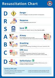 First Aid Sls Beachsafe
