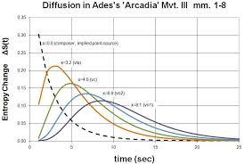 diffusion equation solution 2d tessshlo