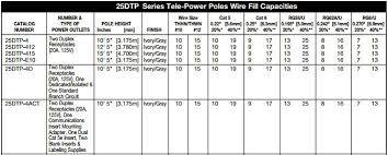 Power Pole Weight Chart 25dtp Tele Power Pole 25dtp 25dtp 4 25dtp 4 C 25dtp 4 Dg