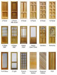 Decorating door types pics : Exterior Door Types - Aytsaid.com Amazing Home Ideas