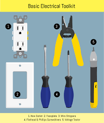 house wiring tools the wiring diagram conduct electrical repairs on outlets and switches fix house wiring