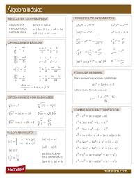 algebra basicareglas de la artimetica leyes de los exponentes  algebra basicareglas de la artimetica leyes de los exponentes asociativa conmutativa distributivaoperacione algebra helpalgebra