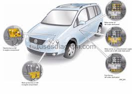 2011 volkswagen tiguan wiring diagrams 2011 Vw Tiguan Fuse Diagram Tiguan Fuse Box Layout