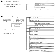 Sony Organizational Chart Sony Global Press Release Sony Announces Organizational