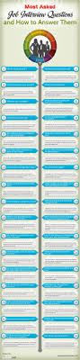 best images about job career info personal 34 most asked job interview questions how to answer them