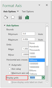 Excel Chart Number Format Millions How To Apply Custom Number Format In An Excel Chart