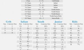 Zappos Printable Shoe Size Chart Womens Pant Conversion Online Charts Collection