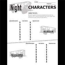 Night By Elie Wiesel Character Chart Night Characters Analyzer By Elie Wiesel