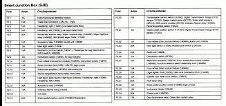 2003 ford ranger fuse box diagram 2003 ford ranger under hood fuse 2003 Ford Ranger Fuse Diagram 2002 ford ranger wiring diagram radio wiring diagram 2003 ford ranger fuse box diagram ford ranger 2000 ford ranger fuse diagram
