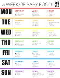 Baby Food Introduction Chart Canada Baby Formula Chart Best 25 Formula Feeding Chart Ideas On
