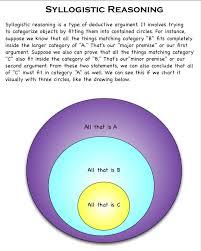 Logic Syllogisms
