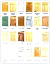 diffe cabinet styles kitchen cabinet names types of cabinet styles beautiful looking types of cabinets names diffe cabinet styles kitchen