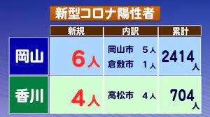 岡山 県 コロナ 感染 者 数