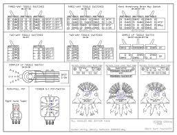 ibanez jpm wiring diagram ibanez image wiring diagram jpm double humbucking coil split guitarnutz 2 on ibanez jpm wiring diagram