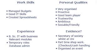personal qualities examples