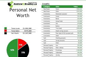 excel retirement spreadsheet retirement investment calculator excel net worth calculator excel