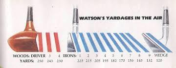 golf club distance cheat sheet golf wedge distances jack golf club wedge angles crocedelsud info