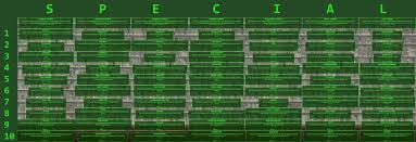 Fo4 Perk Chart Fallout 4 Radioactive Leak Roundup Spoilers And Dead Links