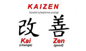 Kaizen Event Types Examples Agenda And Checklist Dr Aminu