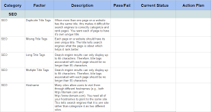 Template Audit Report How To Create And Complete An Seo Audit Report For Your Clients