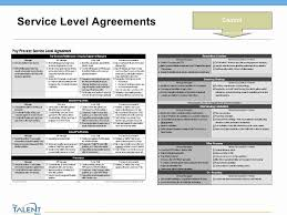 Service Level Agreement Template Adorable Example Service Level Agreement Human Resources Elegant 48 Fresh