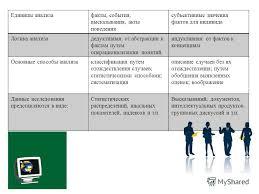 Европейский союз Реферат ru Основные институты европейского союза реферат