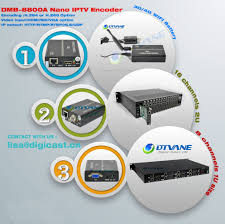 hdmi encoder h 264 hdmi encoder h 264 suppliers and manufacturers hdmi encoder h 264 hdmi encoder h 264 suppliers and manufacturers at alibaba com