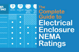 The Complete Guide To Electrical Enlosure Nema Ratings
