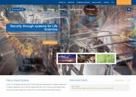 Citybizlist Philadelphia Chart Industries Acquires