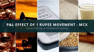Commodity Lot Size Chart P L Effect Of 1 Rupee Movement In Mcx Commodities Fyers