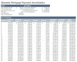 Amortization Schedule In Excel Amortization Schedule Excel Formula ...