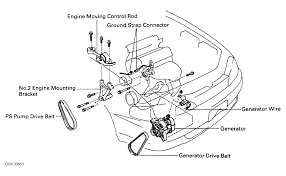 1994 toyota corolla serpentine belt routing and timing belt diagrams of toyota corolla 2003 serpentine belt